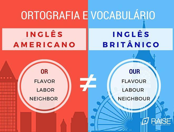 diferença entre o inglês britânico e o americano